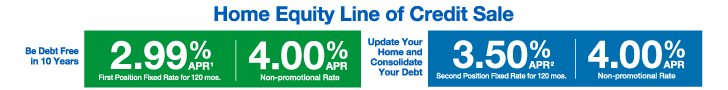 Home Equity Line of Credit Sale